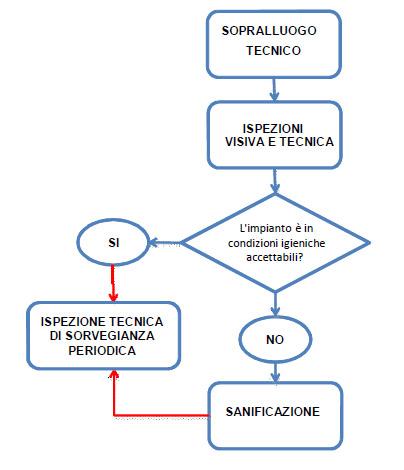 protocollo-operativo-sanificazione-anti-covid-19